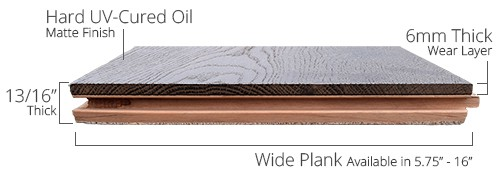 Wide Plank Flooring For The Bedroom Finding Silver Pennies